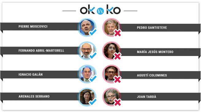 Los OK y KO del miércoles, 24 de octubre