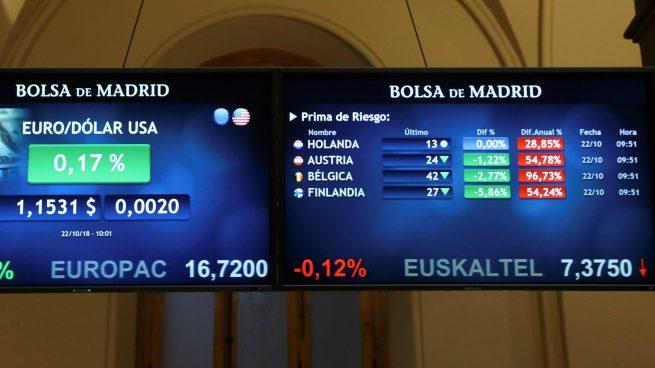 La prima de riesgo se dispara un 14% desde la llegada de Sánchez a La Moncloa
