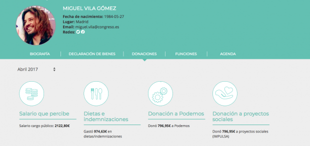 Seis diputados de Podemos cobran dietas de alojamiento pese a tener casa en Madrid