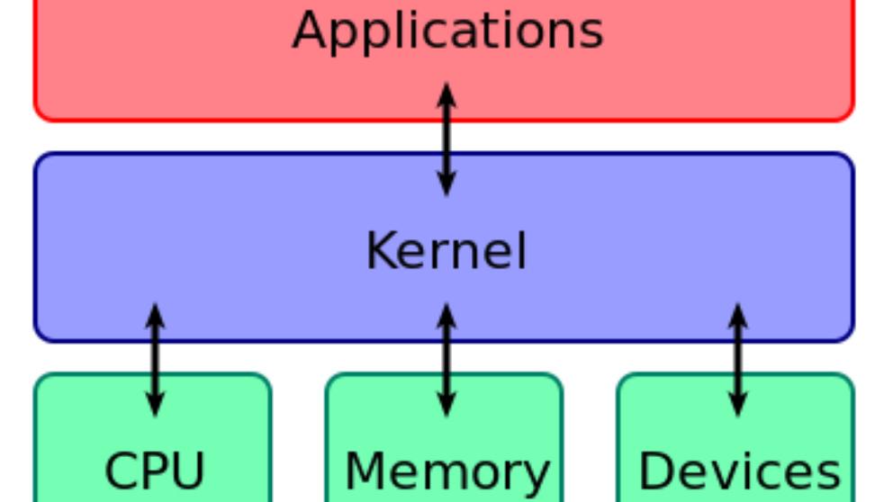 Qué es el kernel en el mundo de la informática