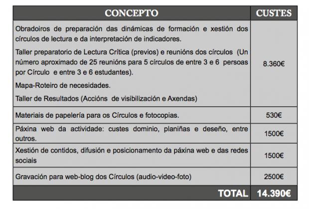 El gobierno podemita de Santiago crea una oficina pública para vigilar a los medios de comunicación