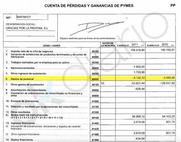 Dani Mateo camufló los sueldos de su sociedad para escamotear impuestos al fisco