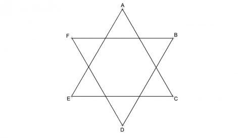 La estrella de 6 puntas se puede dibujar fácilmente
