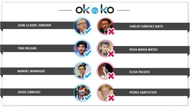 Los OK y KO del viernes, 9 de noviembre