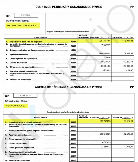Evolución en la facturación de las empresas del hijo del alcalde socialista de Suancez, Diego Ruiz García