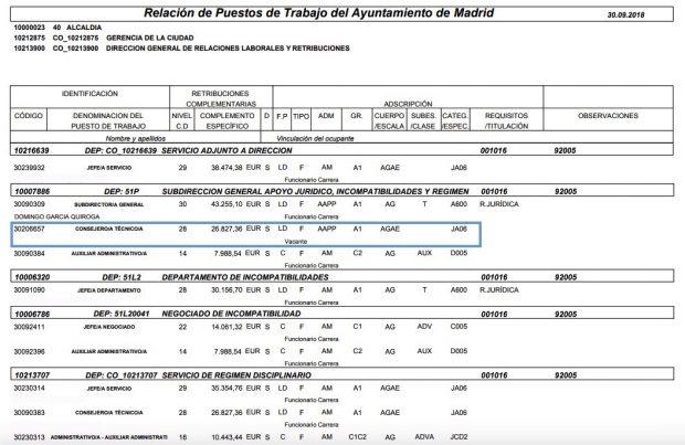 """OKDIARIO 'caza' a Ignacio González en su nuevo trabajo en el Ayuntamiento: """"¡Aparta de mi camino!"""""""