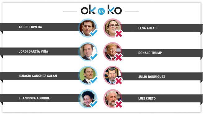 Los OK y KO del miércoles, 14 de noviembre