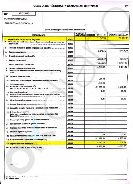 Depósito de cuentas de la sociedad patrimonial de José Ángel Hevia