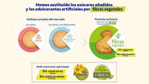 Dinosaurus Cookienss, las primeras galletas sin azúcares añadidos ni edulcorantes artificiales