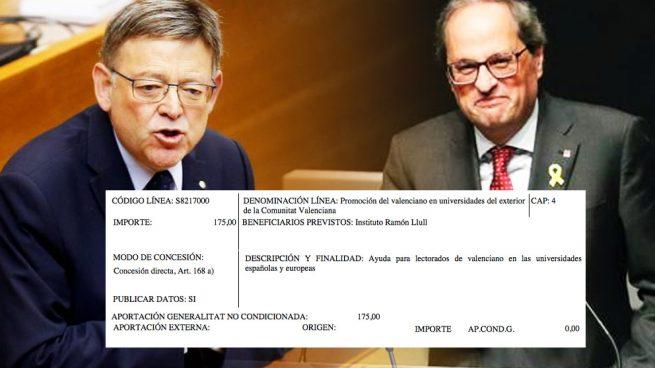 Ximo Puig regala 437.840 € de los valencianos a un instituto pancatalanista que preside Torra