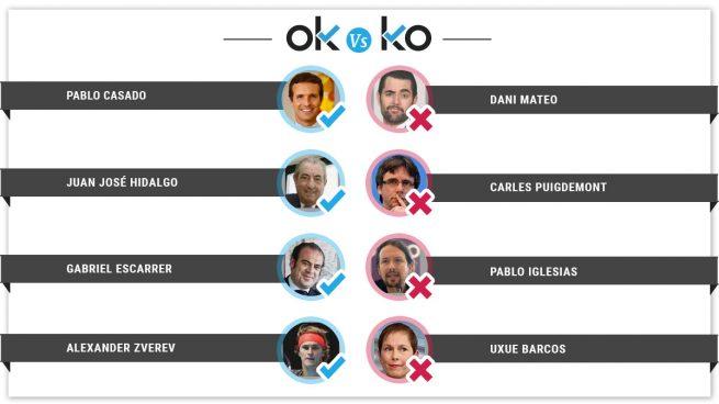 Los OK y KO del domingo, 18 de noviembre