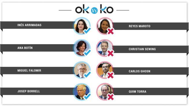 Los OK y KO del martes, 20 de noviembre