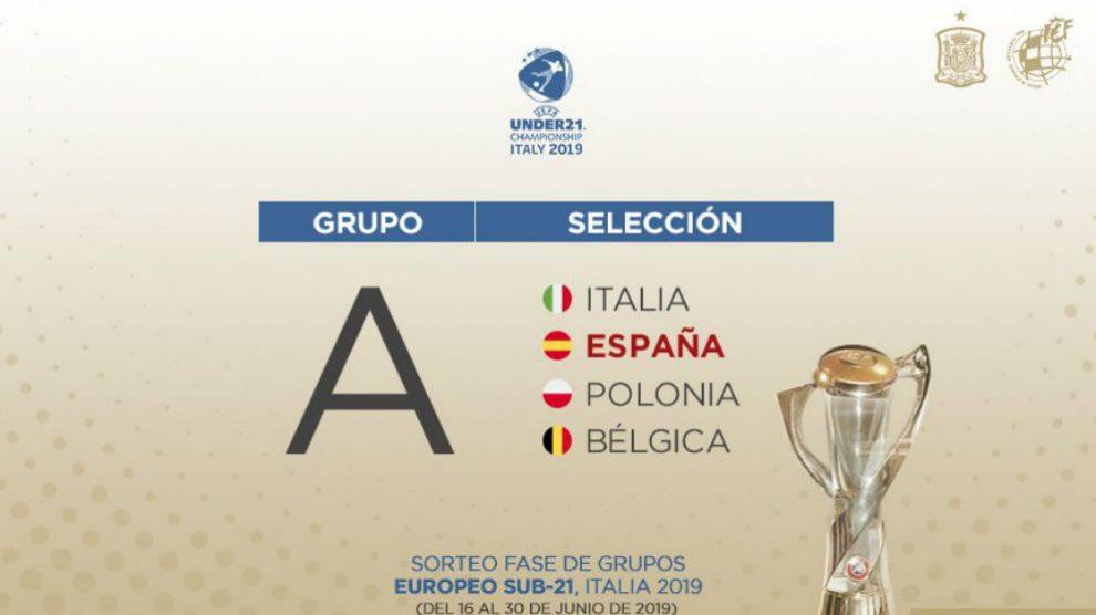 Grupo de España en el Europeo Sub-21.