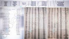 Listados de los 184 fallecidos afectados por el expediente de exhumación del Valle de los Caídos