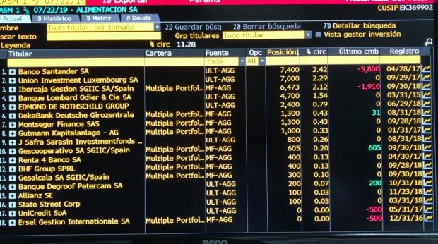 Santander e Ibercaja no se fían de DIA y venden parte de la deuda que vence en 2019