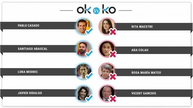 Los OK y KO del viernes, 30 de noviembre