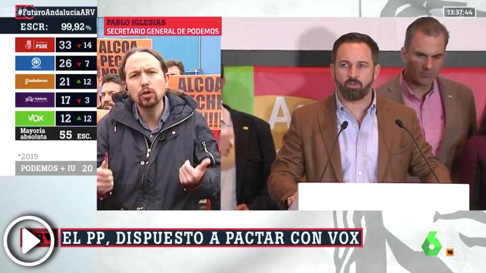Pablo Iglesias culpa al director de OKDIARIO, Eduardo Inda, de la debacle de Podemos en las elecciones andaluzas del 2D