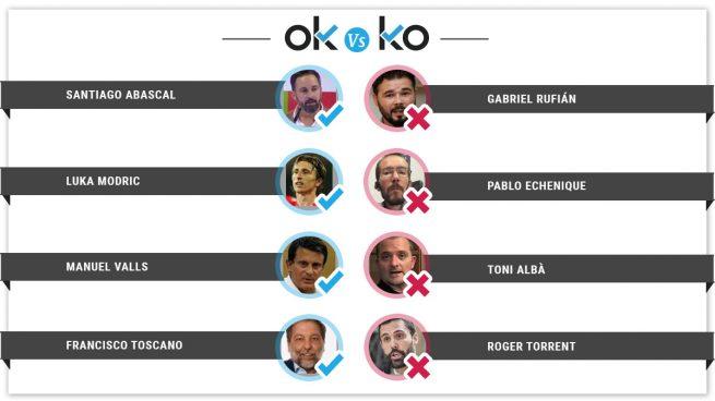 Los OK y KO del martes, 4 de diciembre