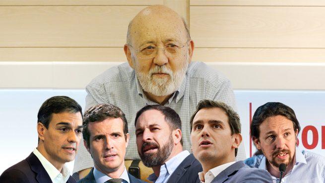 Los 'misterios' de Tezanos: El PSOE gana pero el 74,5% no confía en Sánchez