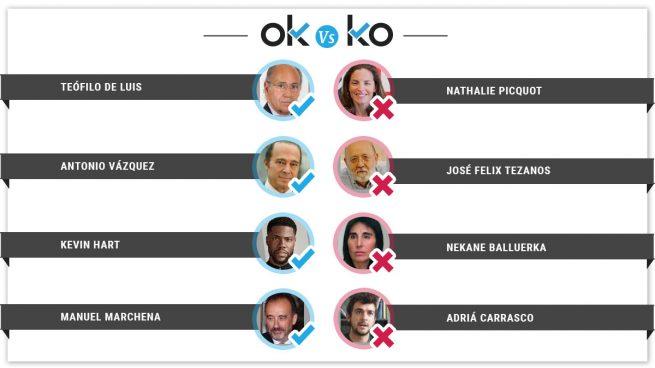 Los OK y KO del jueves, 6 de diciembre