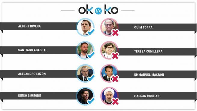 Los OK y KO del domingo, 9 de diciembre