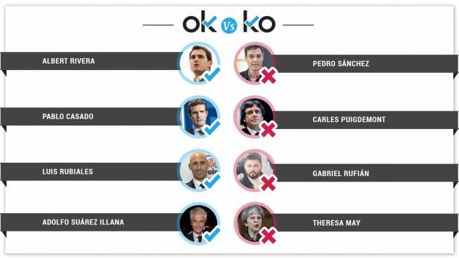 Los OK y KO del martes, 11 de diciembre