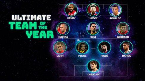 Once histórico de futbolistas nominados al once ideal. (UEFA)