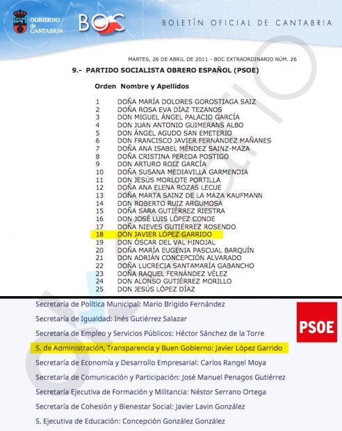 El beneficiario de las firmas falsas de la Universidad de Cantabria es tesorero del PSOE de Santander