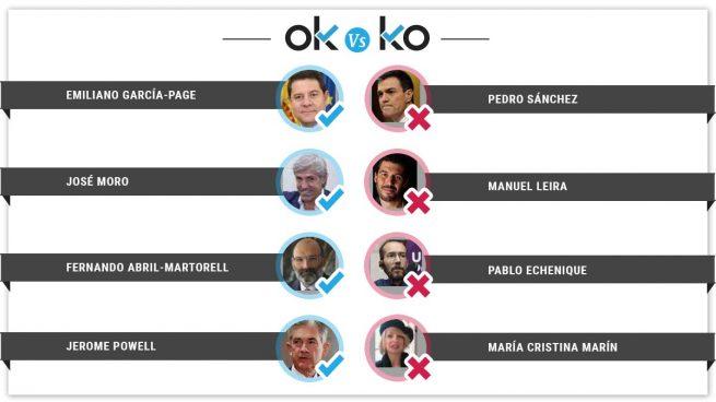 Los OK y los KO del miércoles, 19 de diciembre