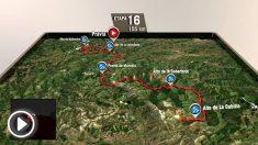 Así será el recorrido de la Vuelta a España 2019