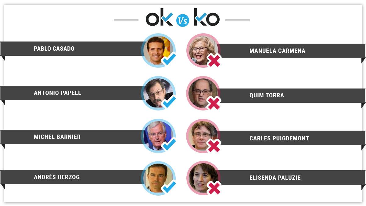 Ok4ene-I
