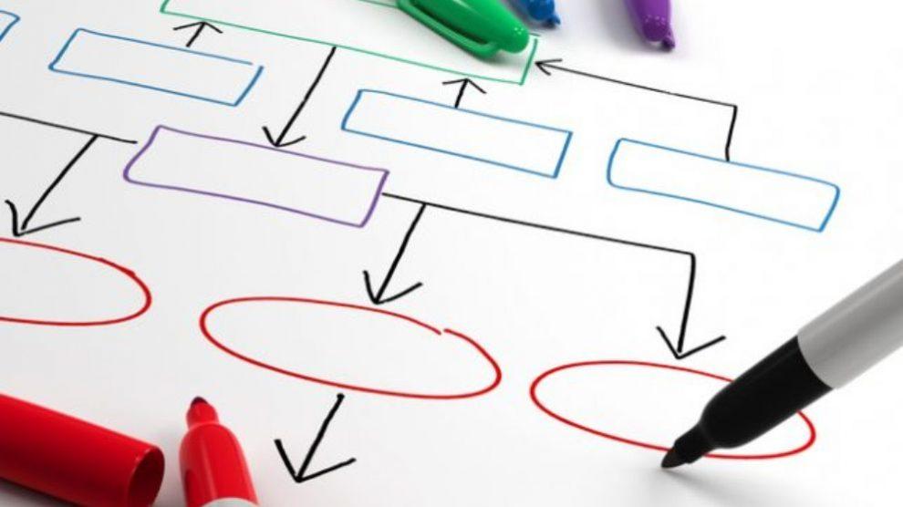 Aprende cómo hacer el organigrama de una empresa