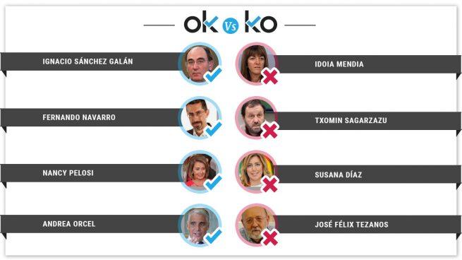 Los OK y los KO del sábado, 5 de enero