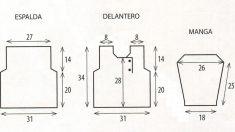 Los patrones de costura son imprescindibles para crear nuevas prendas