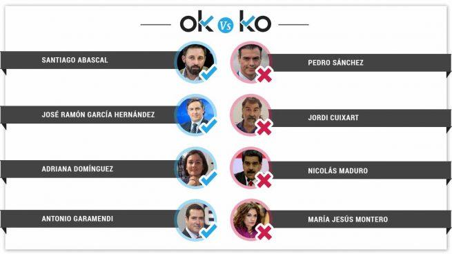 Los OK y los KO del sábado, 12 de enero