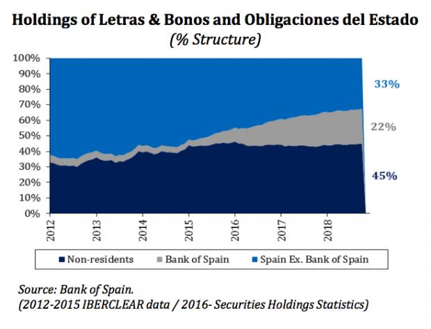 Presentación del Tesoro Público a inversores extranjeros.