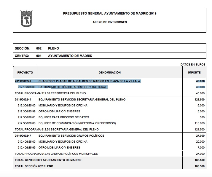 Carmena gasta 40.000 € en su retrato y el de Botella, Gallardón y dos alcaldes republicanos