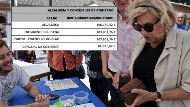 Carmena es una derrochadora: pese a subirse el sueldo perdió 30.000 € en 2018