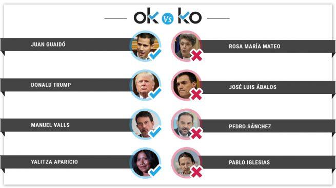 Los OK y los KO del jueves, 24 de enero