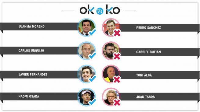 Los OK y los KO del domingo, 27 de enero