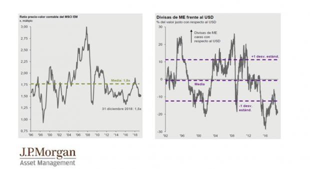 Mercados Emergentes: en búsqueda del Dorado.