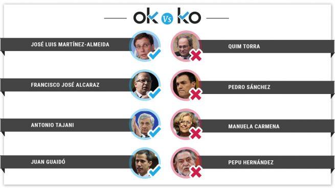 Los OK y los KO del viernes, 1 de febrero