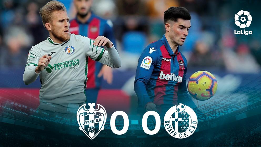 Getafe Resultado Y Resumen Hoy En Directo: Levante - Getafe: Resultado, Resumen Y Goles (0-0)