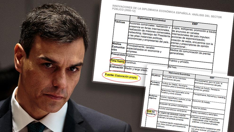 Sánchez utilizó en su tesis doctoral un cuadro del profesor Gyorgy Szondi y lo modificó a su antojo sin citar al autor.
