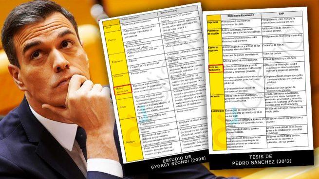 El plagio más cutre de Sánchez en 'su' tesis: un cuadro comparativo escrito en ¡¡¡spanglish!!!