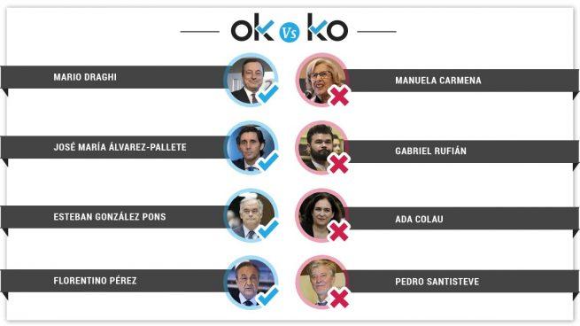 Los OK y los KO del viernes, 22 de febrero