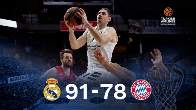 El Madrid olvida la Copa con una contundente victoria ante el Bayern (91-78)