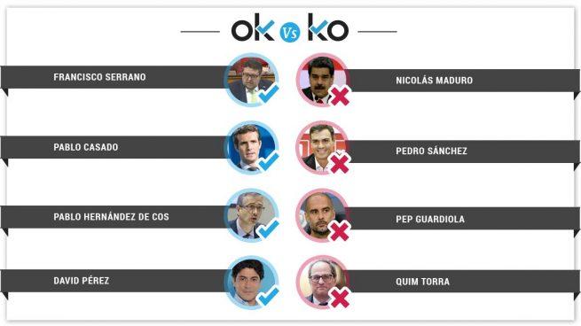 Los OK y los KO del sábado, 23 de febrero