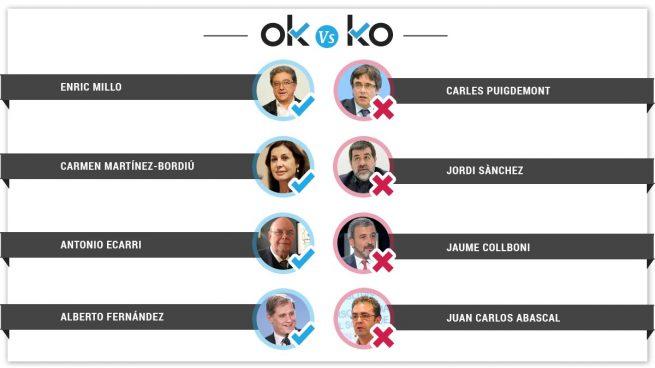 Los OK y los KO del viernes, 8 de marzo