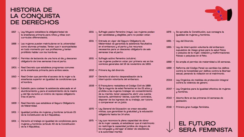 Extracto del folleto del Ayuntamiento.